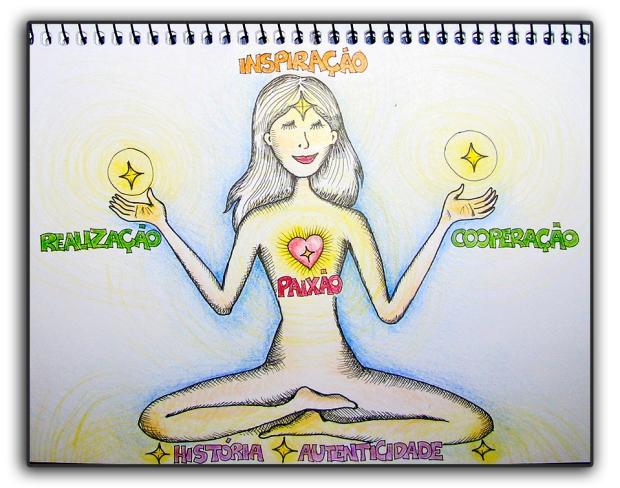 Desenho_Meditação
